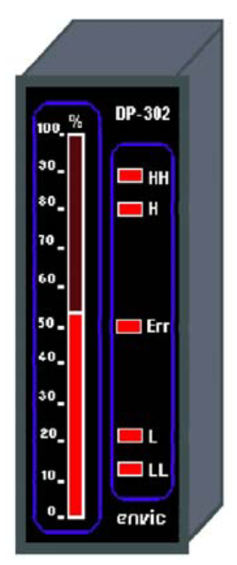 DP-302 DIGITAL SERIAL BUS DISPLAY Image