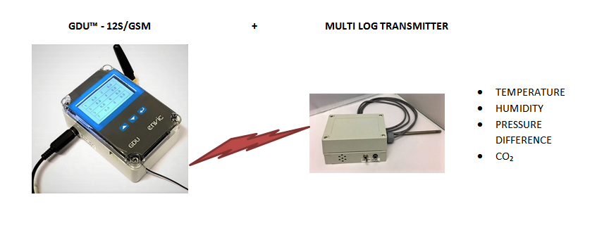 MULTI LOG TRANSMITTER Image