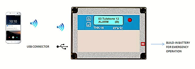 THK 16 SMS ELEKTRONIC ALARMCENTER Image